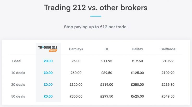Trading-212-vs-other-brokers-1 (1)